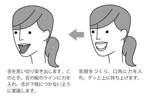 アインシュタインのように笑顔で舌を突き出す 笑わらべー 週刊女性